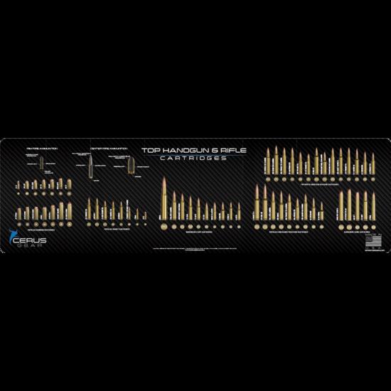 Top Rifle and handgun rounds combo promat Cerus